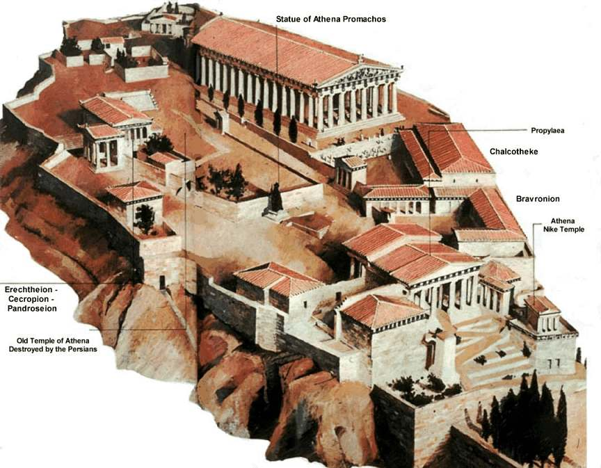 Greek art acropolis layout and structure for Spartan 6 architecture